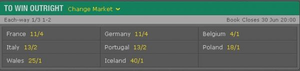 bet-365-outright