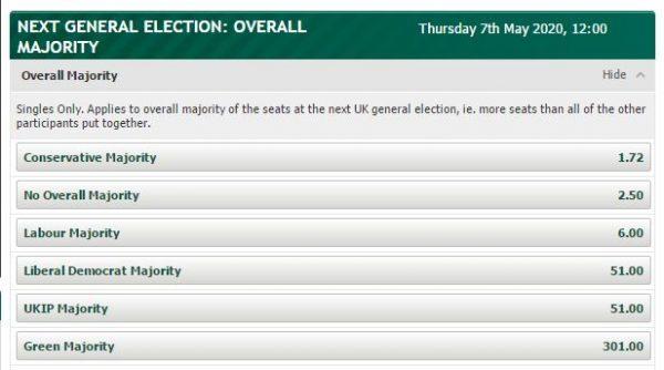 overall-majority
